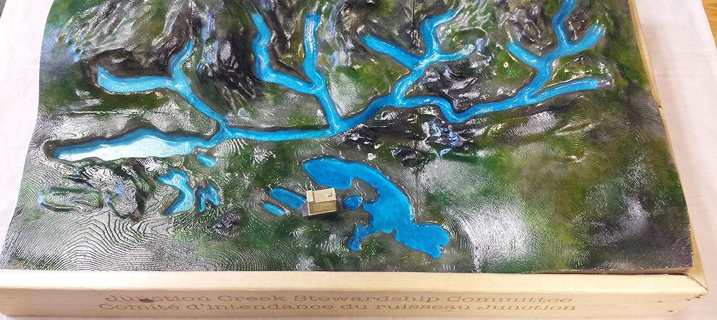 Junction Creek 3-D Watershed model